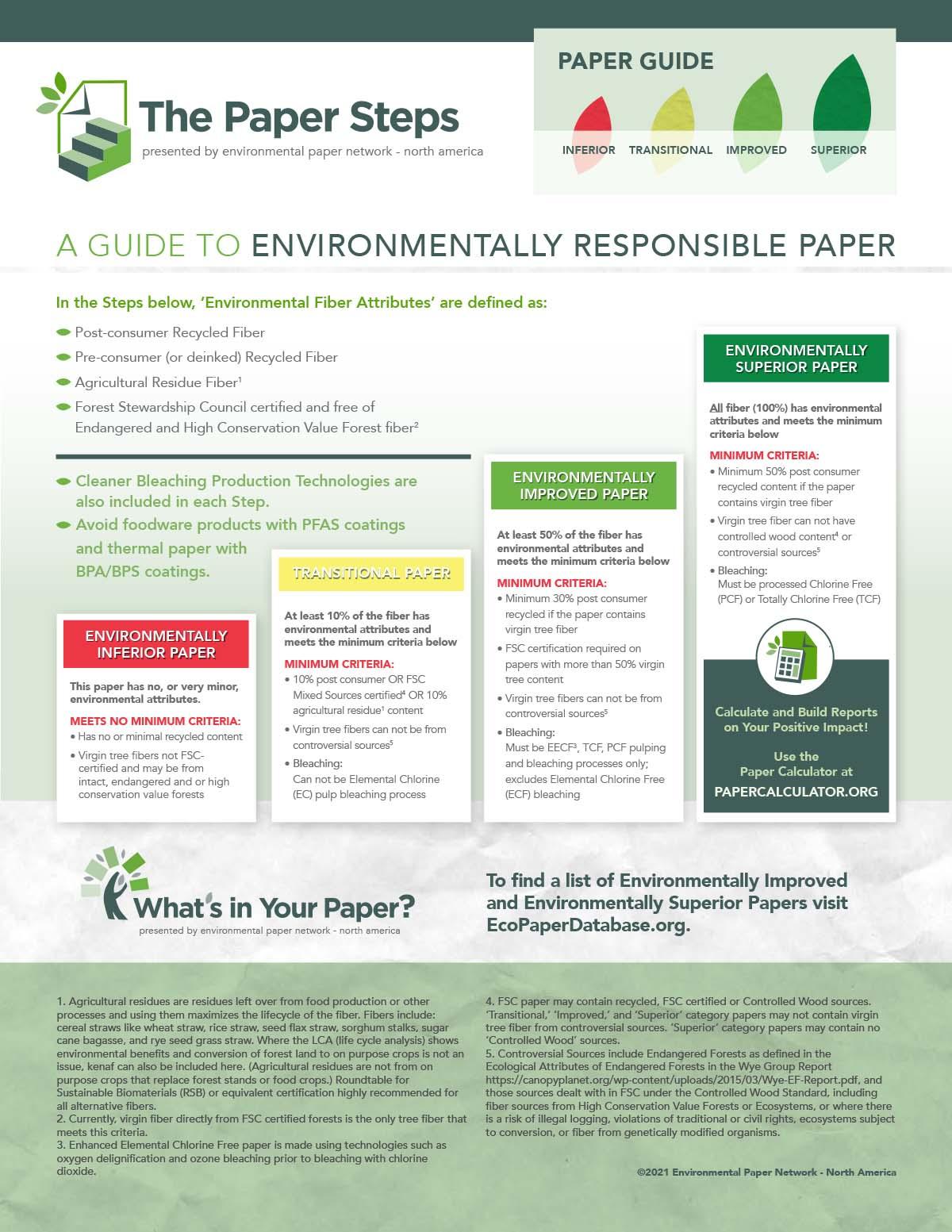 EPN_PaperSteps